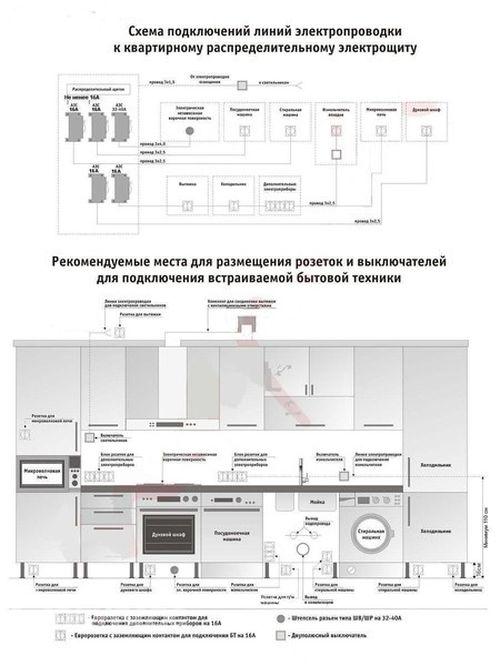 rozetka_dlya_duxovogo_shkafa_4