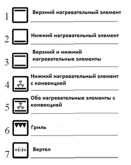 рецепты для духовки bosch на русском