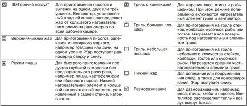 rezhimy_duxovyx_shkafov_1