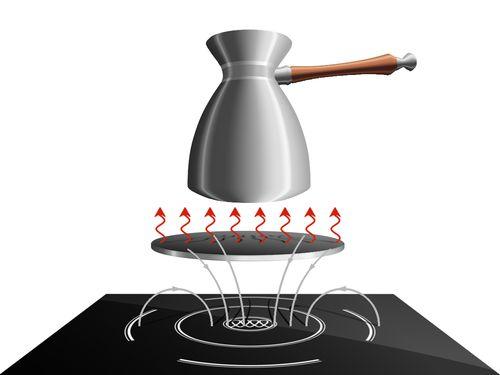 Как сделать адаптер для индукционной плиты 2