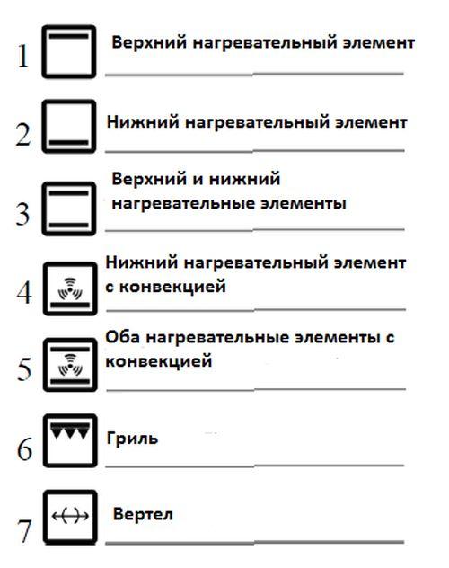Обозначения и расшифровки